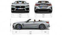 BMW M8 Competition Кабріолет